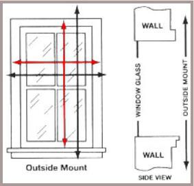 outsidemount